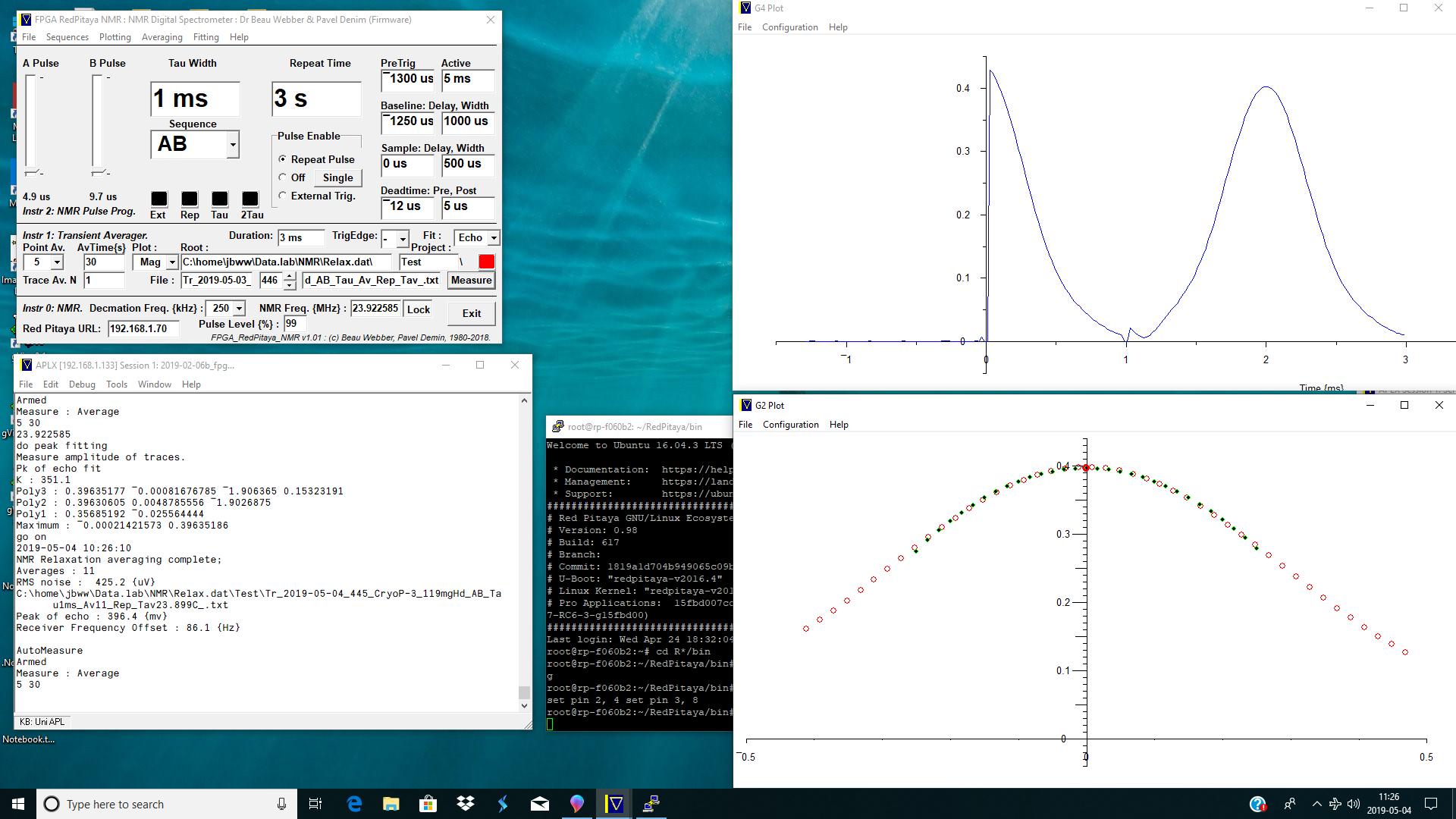 Lab Tools Instrumentation : Scientific Instrumentation and Software