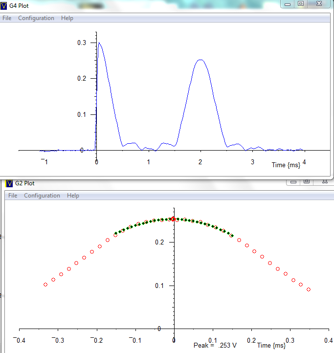 Lab Tools Instrumentation : Scientific Instrumentation and