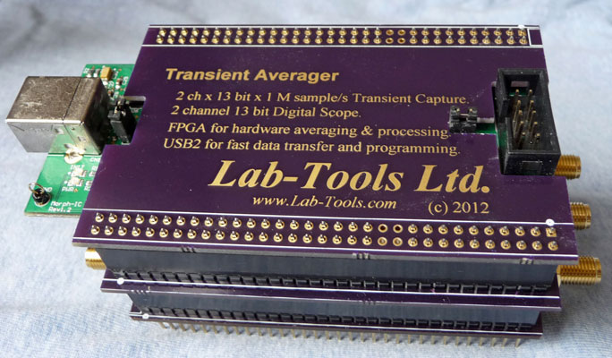 www.lab-tools.com - Transient Capture / Average /               Process .
